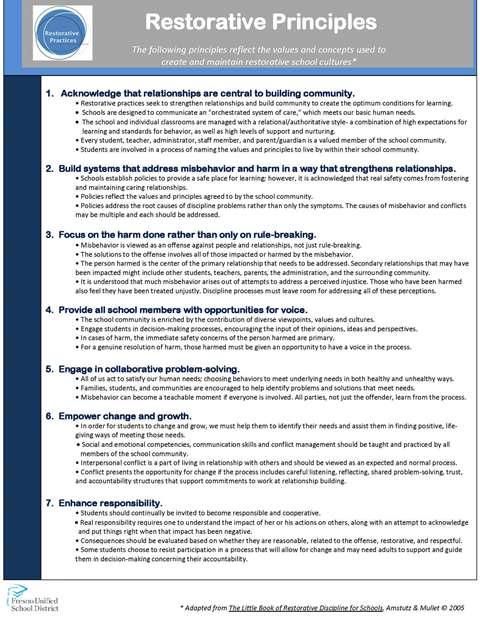 Screenshot of the restorative principles